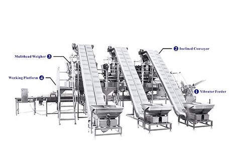 professional manufacturer of multihead weighers Kenwei
